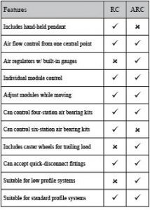 remote-control-units-matrix-214x300